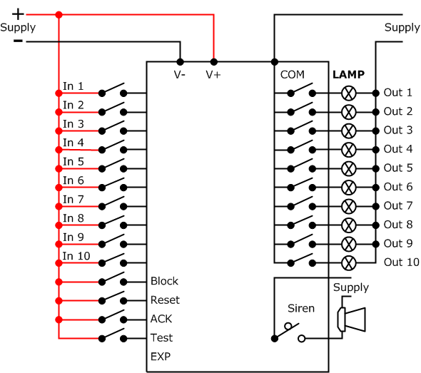 Three Way Wiring Diagram besides Double Pole Gfci Breaker Wiring Diagram in addition Gfci Tester Internal Schematic together with 3 Phase Motor 110v Wiring Diagram Color together with Dishwasher Wiring Diagrams. on leviton gfci switch wiring diagram