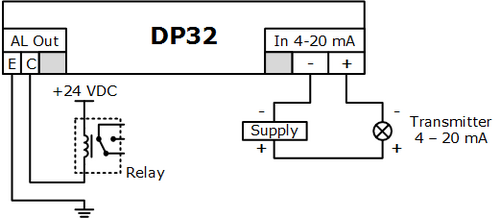DP32_Block_Diagram dp32 loop power indicator wisco industrial instruments loop powered indicator wiring diagram at nearapp.co