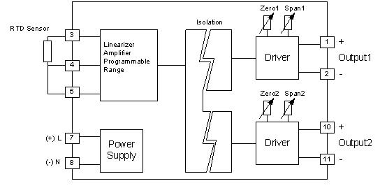 4-Wire Transmitter (2 Outputs) | WISCO INDUSTRIAL INSTRUMENTS on 2 wire thermostat wiring diagram, 2 wire antenna wiring diagram, 2 wire telephone wiring diagram, 2 wire capacitor wiring diagram, 2 wire led wiring diagram,
