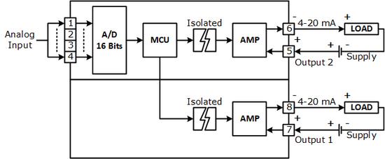 Wire Pressure Transmitter Wiring Diagram Wiring Diagram - 3 wire pressure transducer wiring diagram